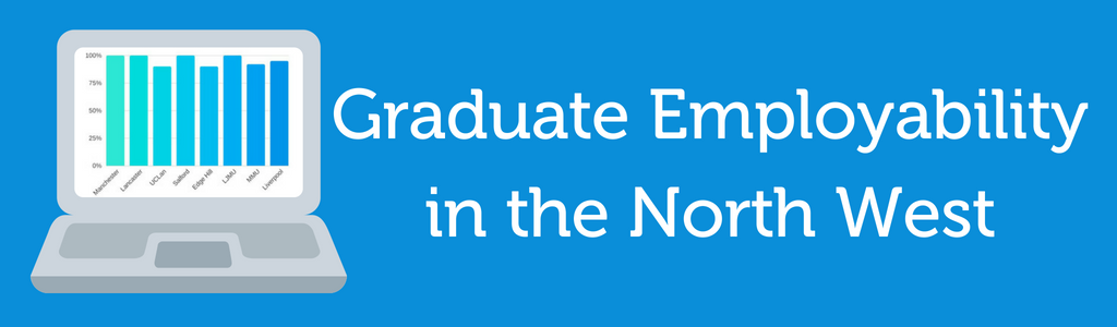 North West Graduates Employability